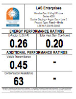 LAS Fixed Windows Energy Performance Ratings