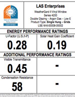 LAS Single Hung Energy Performance Ratings