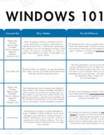 LAS Windows 101